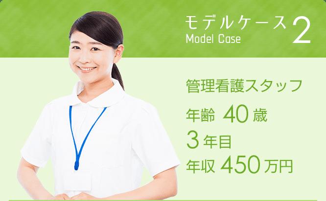 モデルケース2 管理看護スタッフ年齢40歳 3年目 年収450万円※月22日勤務