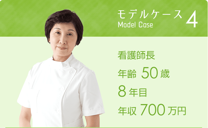 モデルケース4 看護師長 年齢50歳 8年目 年収700万円